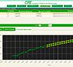Sistema para el pronóstico de cargas de distribución de energía eléctrica de CFE